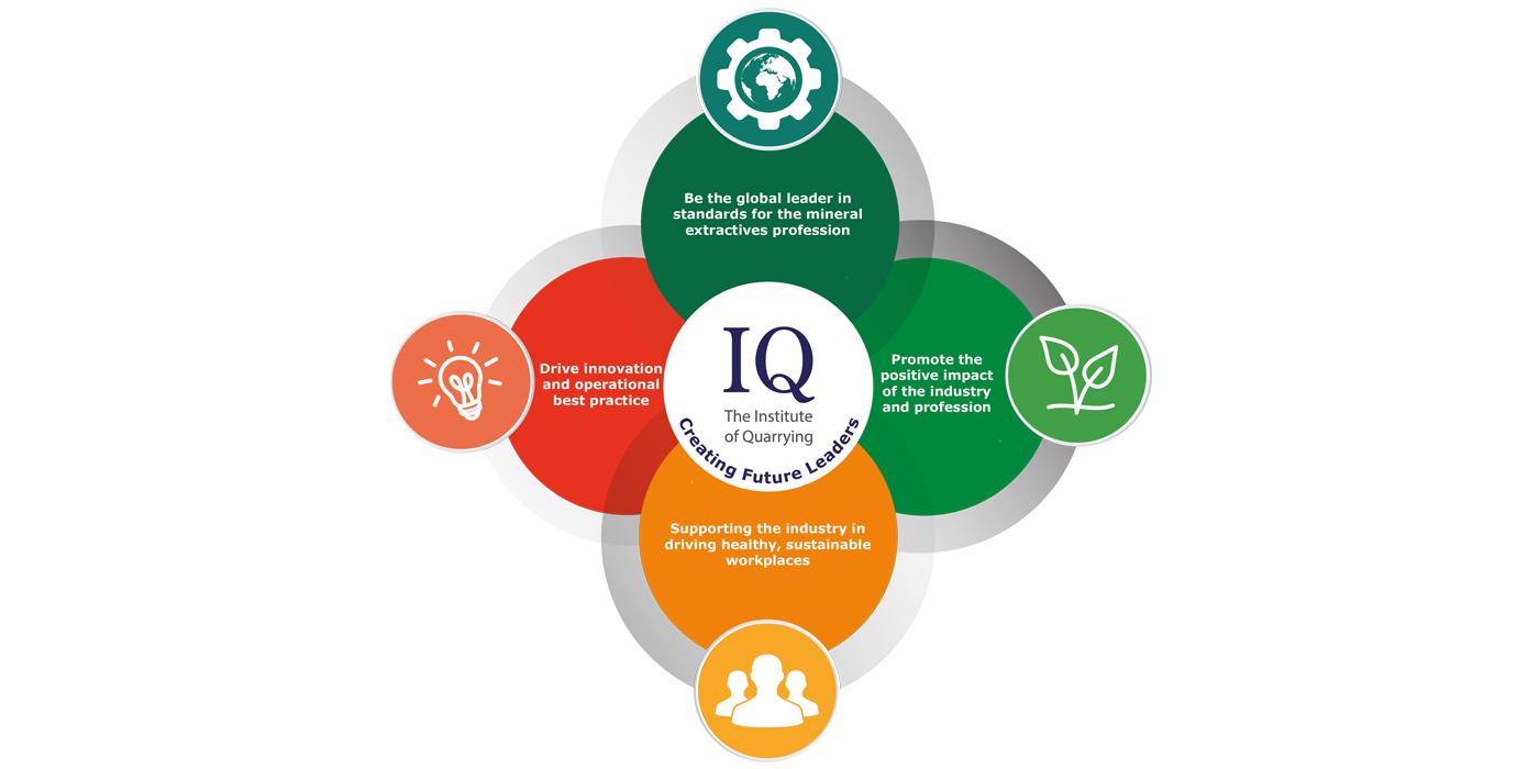 IQStrategy2018