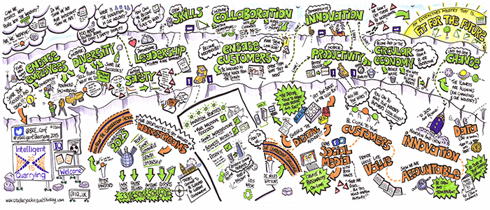 IQIntelligentQuarryingConference2015_GraphicWall.png