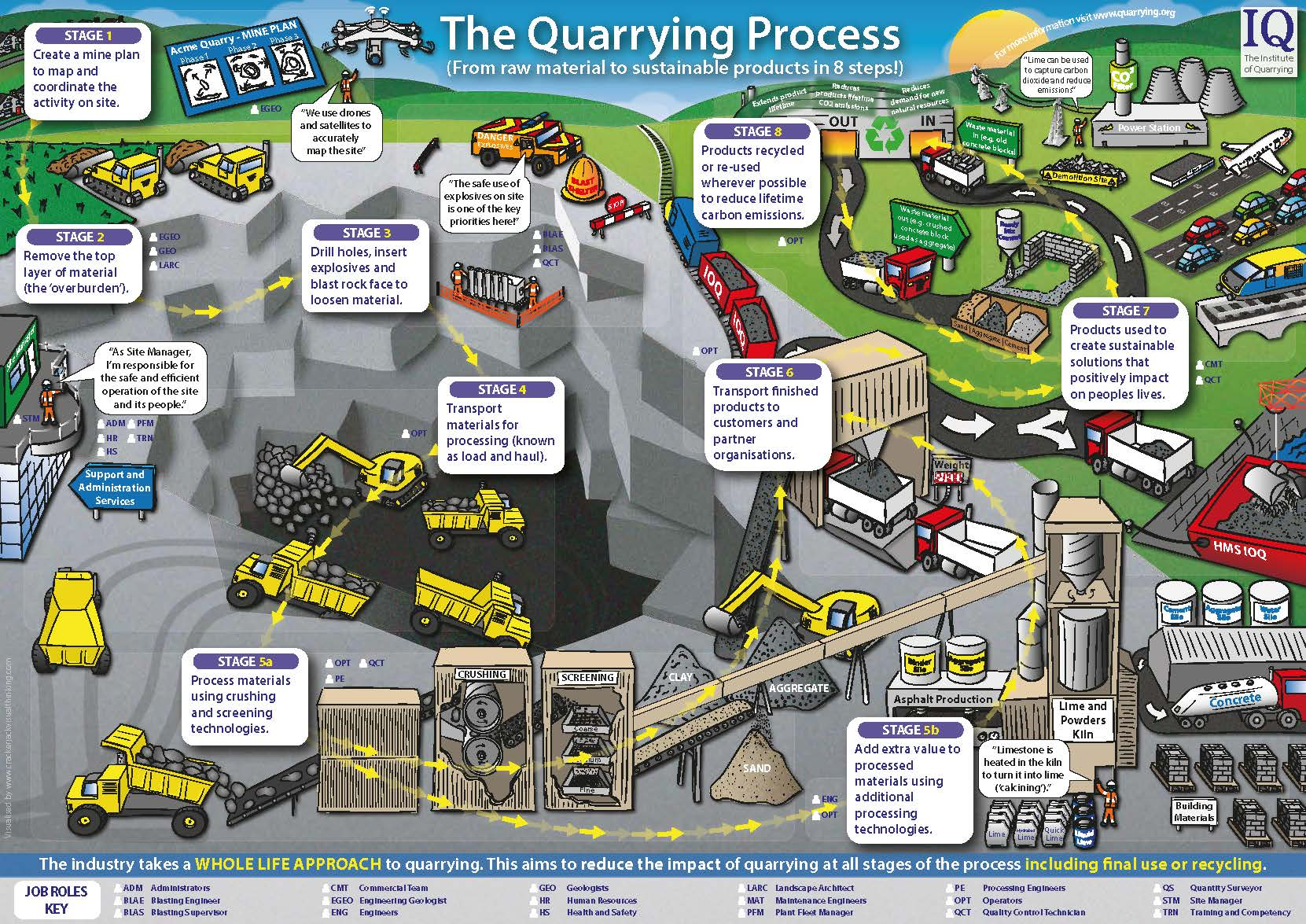 The Quarry Process_Page_2